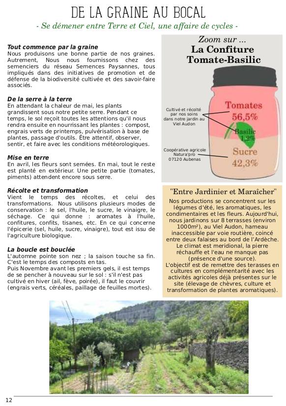Catalogue du Bateleur - Page de présentation
